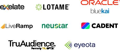 Dataline partners